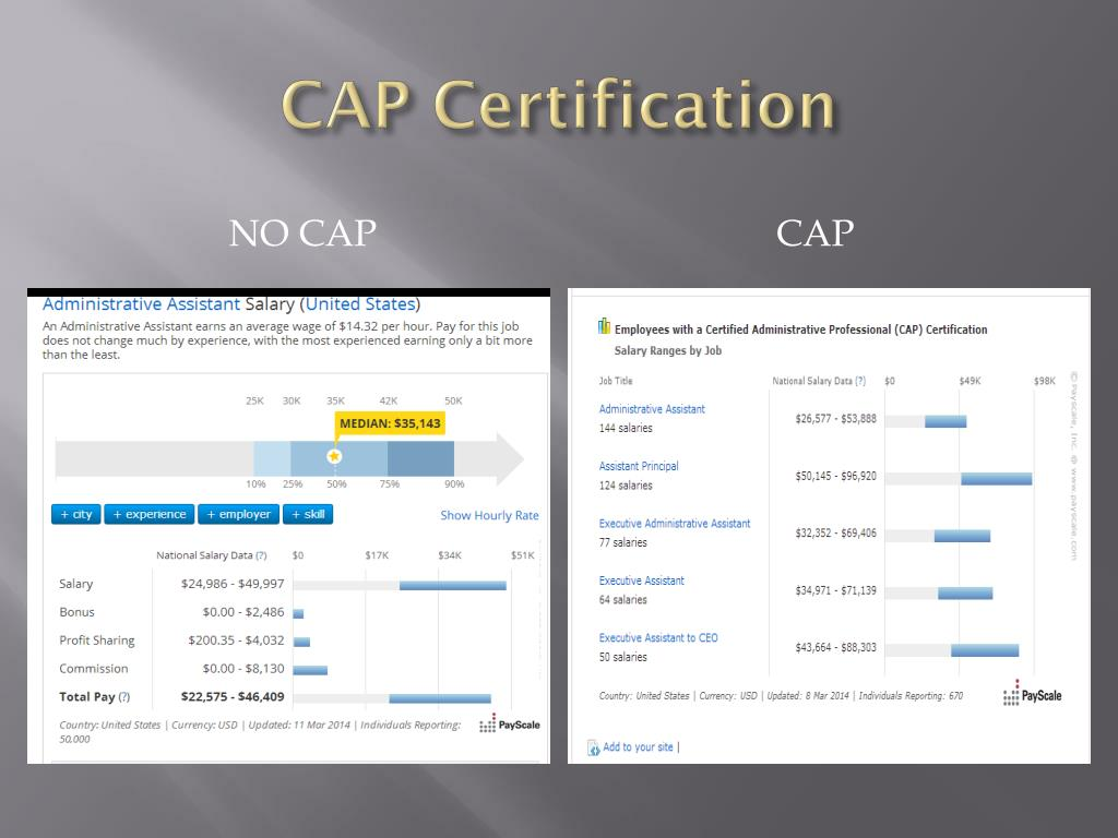 cap mba certification ppt powerpoint presentation