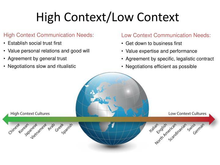 High Context/Low Context