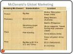mcdonald s global marketing