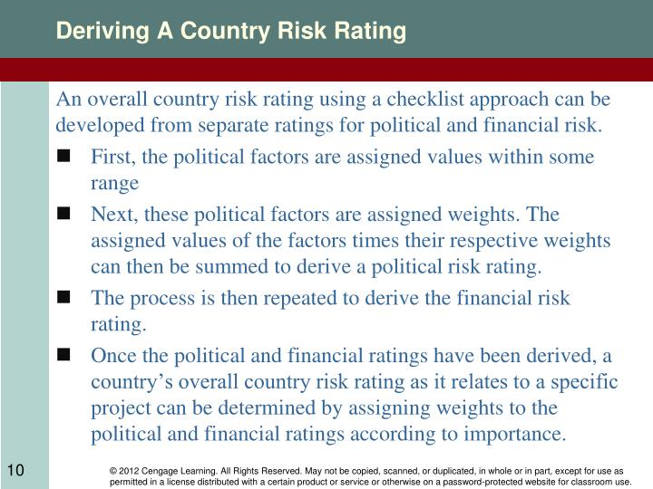 Deriving A Country Risk Rating