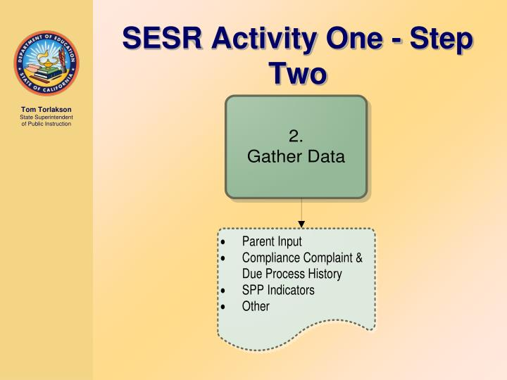 SESR Activity One - Step Two