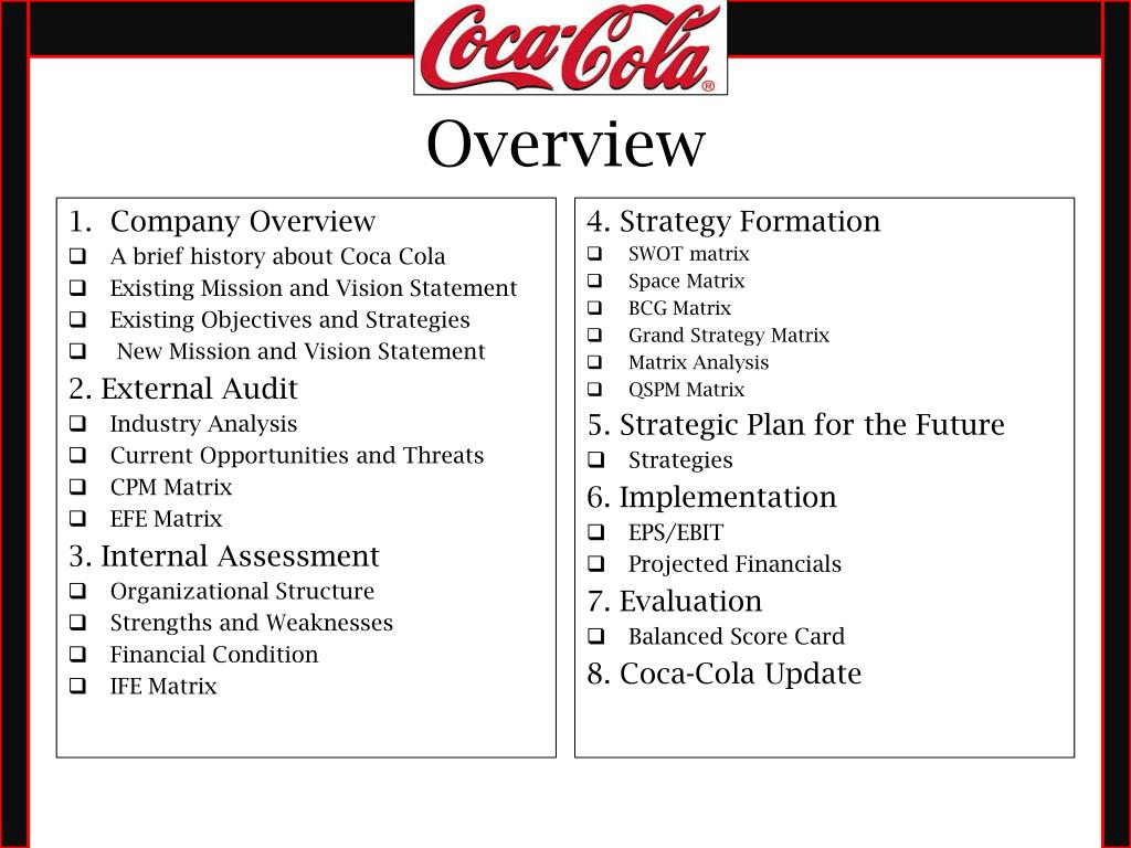 PPT - Strategic Management Case Study Coca-Cola Co. PowerPoint Presentation  - ID:1685553