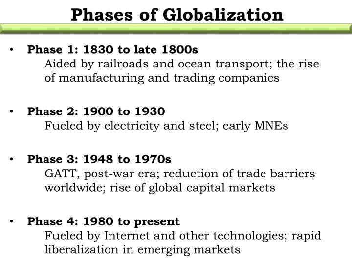 Phases of Globalization