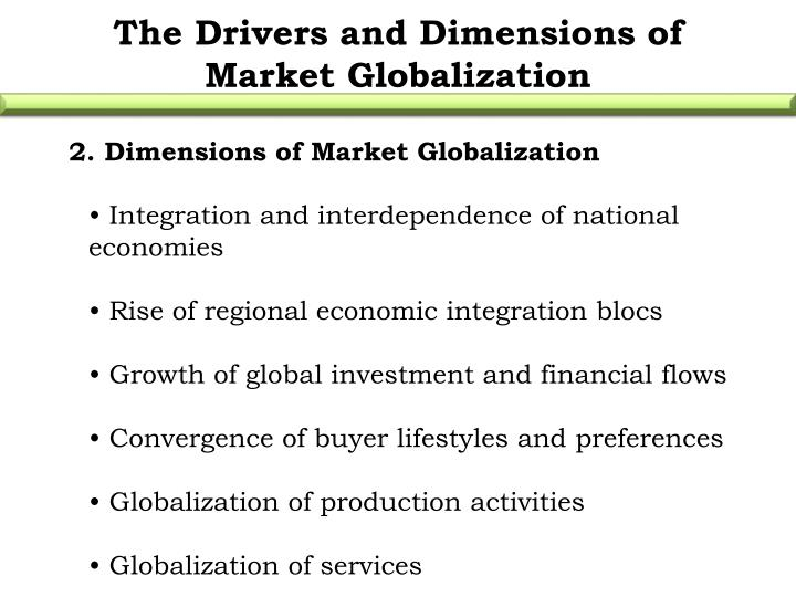 2. Dimensions of Market