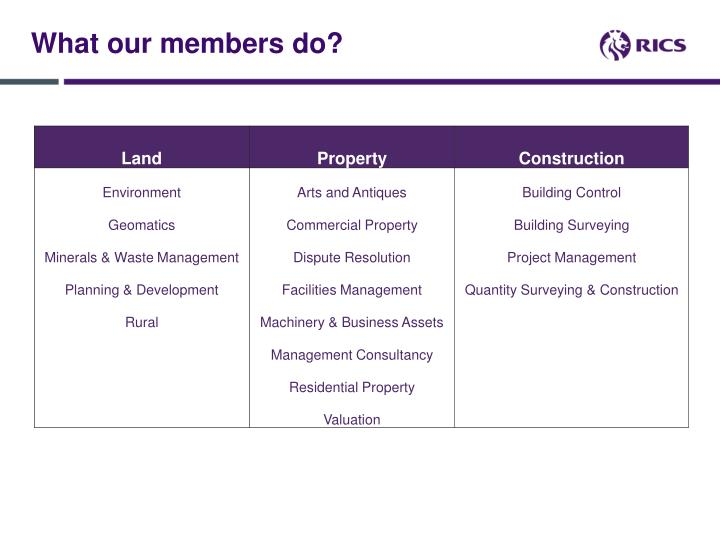What our members do?