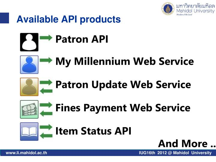 Available API products
