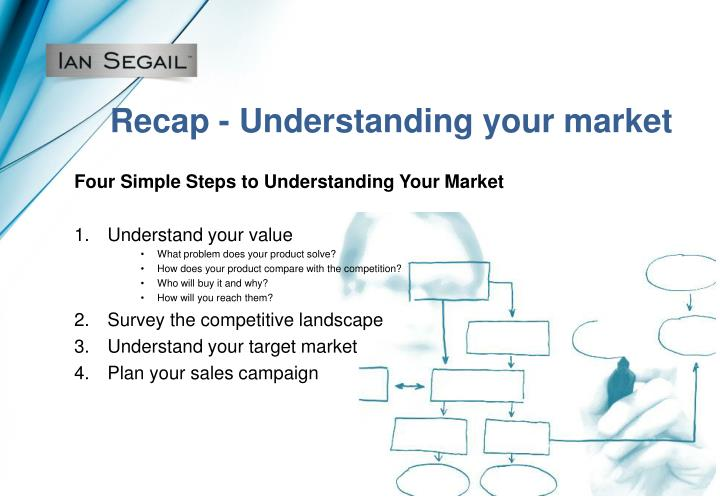 Recap understanding your market