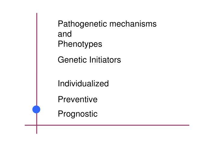 Pathogenetic