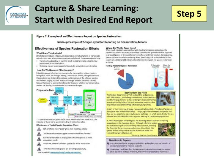 Capture & Share Learning: