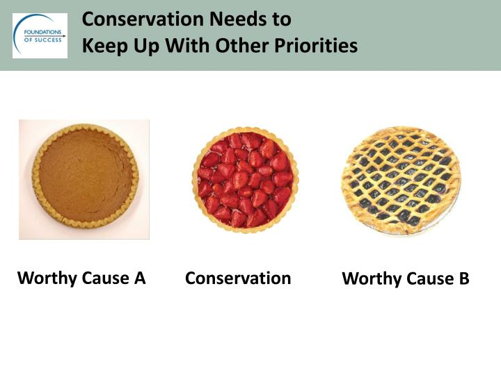 Conservation Needs to