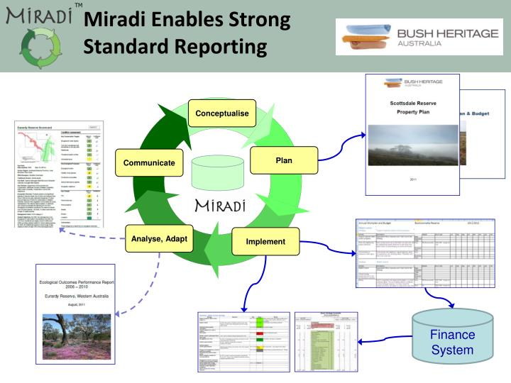 Miradi Enables Strong