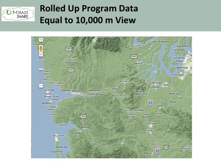 Rolled Up Program Data