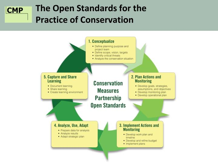 The Open Standards for the