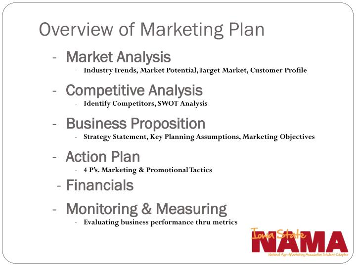 mm522 marketing plan Endeering day spa marketing plan the endeering day spa is a full-service day spa dedicated to consistently providing high customer satisfaction by rendering excellent service, quality products, and furnishing an enjoyable atmosphere at an acceptable price/value relationship.