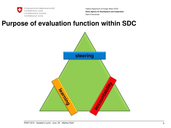Purpose of evaluation function within SDC