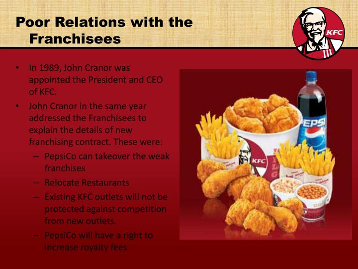 Kfc and the global fast food industry - College paper Sample