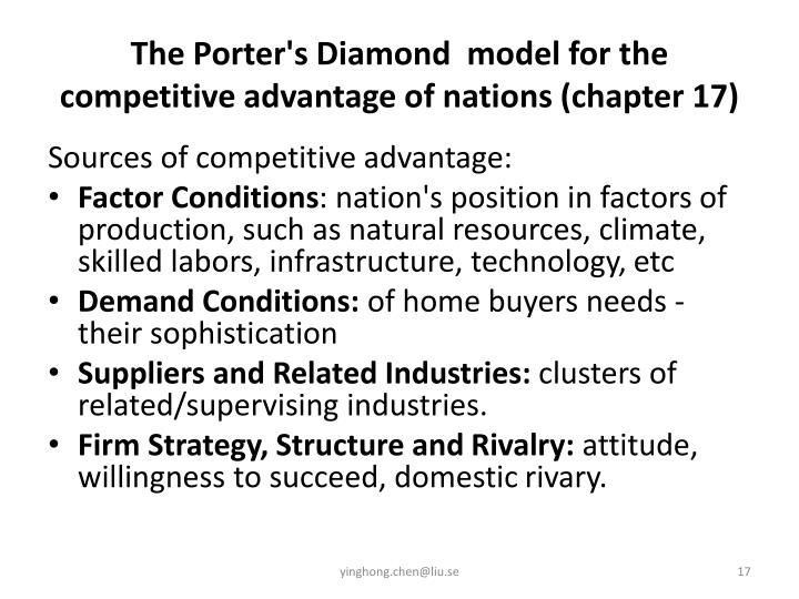 """porter s diamond of national advantage us film industry domestic rivalry S film industry, and answer the describe at least two points that should be included in each of the four points of porter's """"diamond of national advantage."""