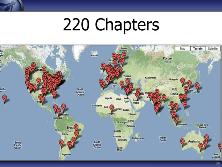 220 Chapters