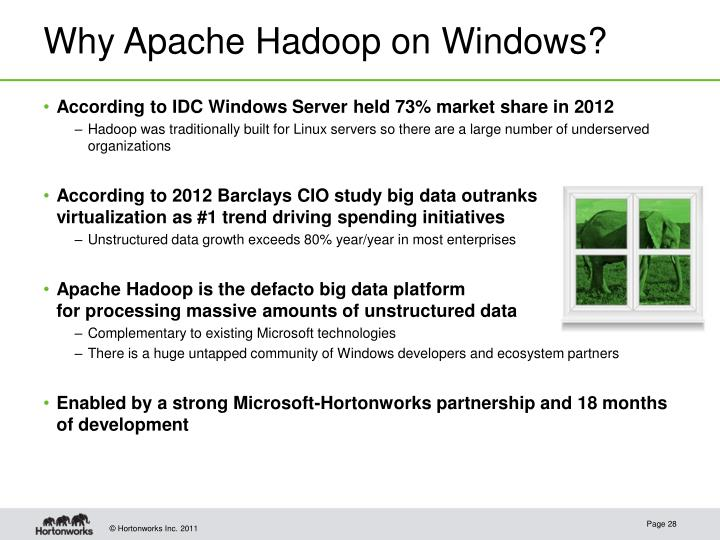 Why Apache Hadoop on Windows?