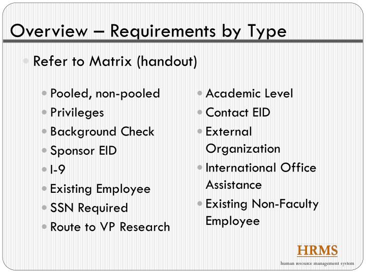 Overview – Requirements by Type