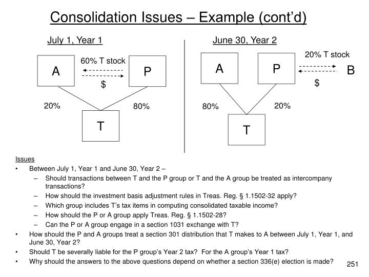 Consolidation Issues – Example (cont'd)