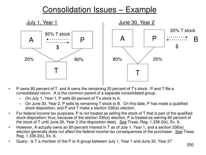 Consolidation Issues – Example
