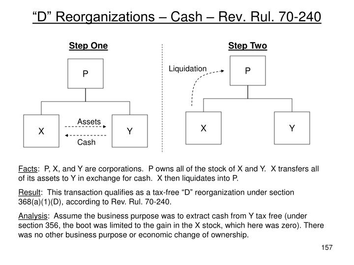 """D"" Reorganizations – Cash – Rev. Rul. 70-240"