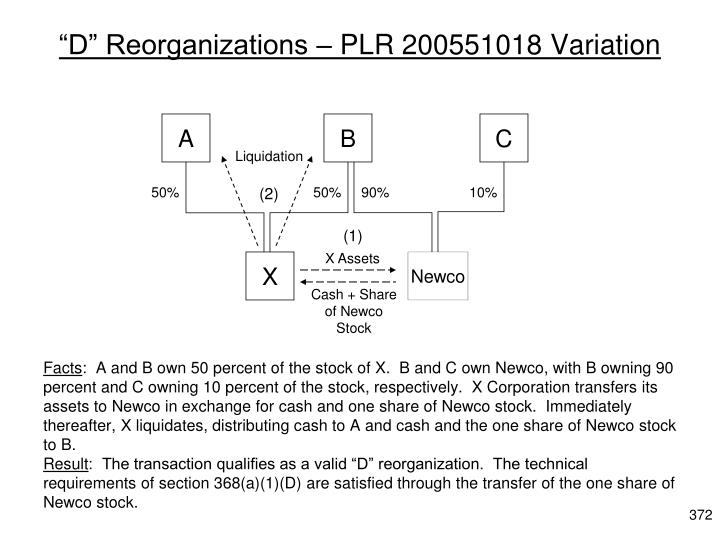 """D"" Reorganizations – PLR 200551018 Variation"