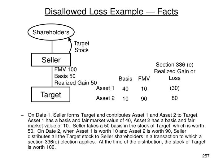 Disallowed Loss Example