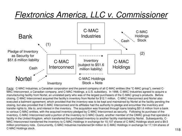 Flextronics America, LLC v. Commissioner