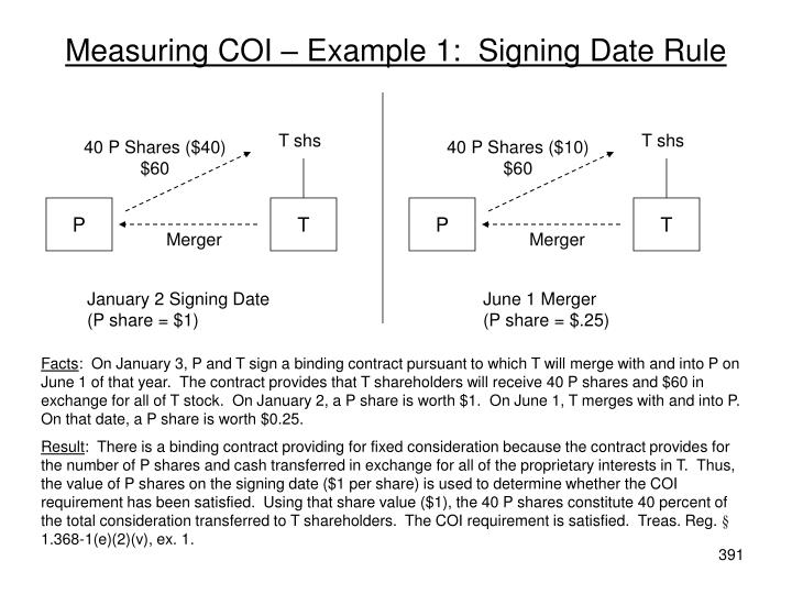 Measuring COI – Example 1:  Signing Date Rule