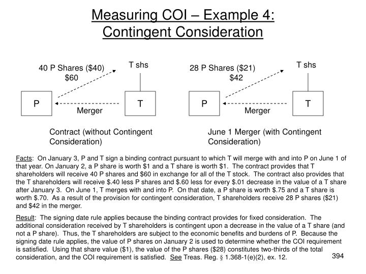 Measuring COI – Example 4:
