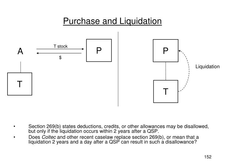 Purchase and Liquidation