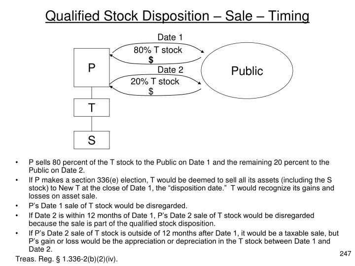 Qualified Stock Disposition – Sale – Timing