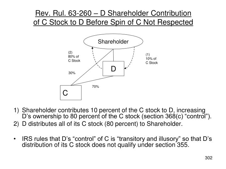 Rev. Rul. 63-260 – D Shareholder Contribution