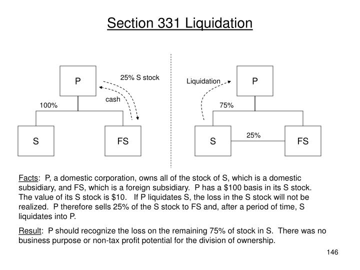 Section 331 Liquidation