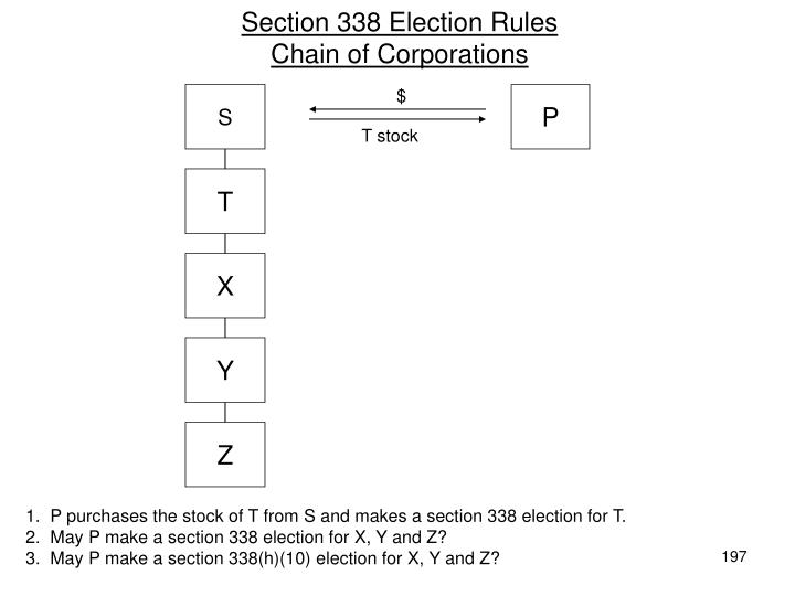 Section 338 Election Rules