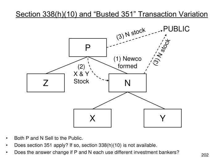 "Section 338(h)(10) and ""Busted 351"" Transaction Variation"