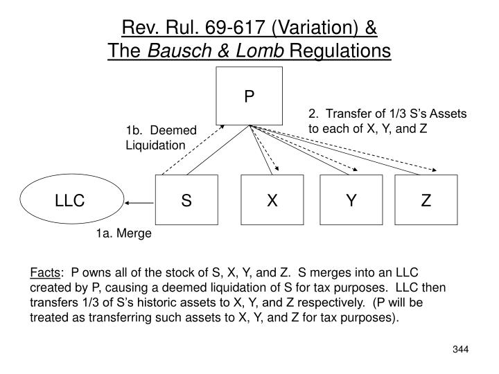 Rev. Rul. 69-617 (Variation) &