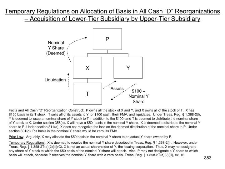 "Temporary Regulations on Allocation of Basis in All Cash ""D"" Reorganizations – Acquisition of Lower-Tier Subsidiary by Upper-Tier Subsidiary"