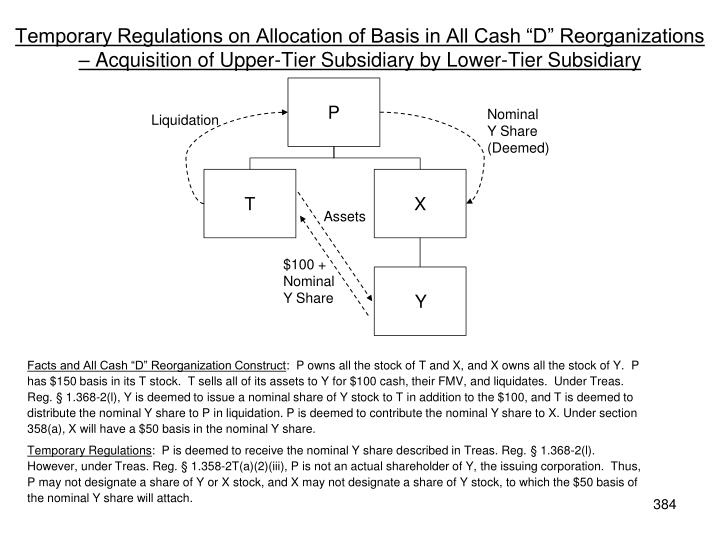 "Temporary Regulations on Allocation of Basis in All Cash ""D"" Reorganizations – Acquisition of Upper-Tier Subsidiary by Lower-Tier Subsidiary"
