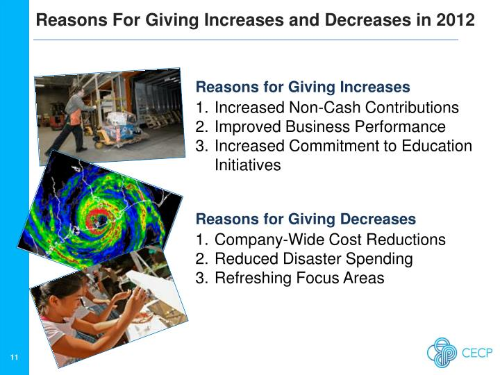 Reasons For Giving Increases and Decreases in 2012