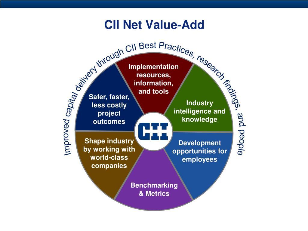 PPT - CII Overview Presentation PowerPoint Presentation - ID:1686761