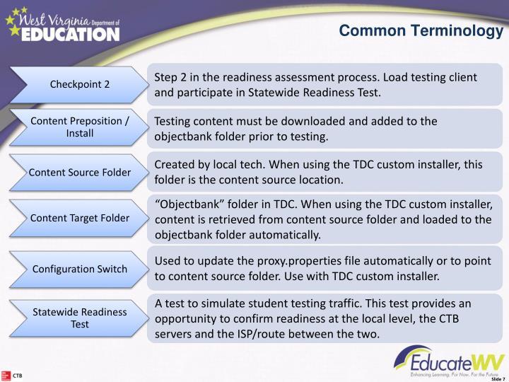 Common Terminology