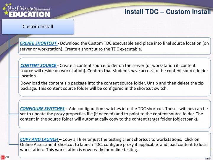 Install the TDC – Custom Steps
