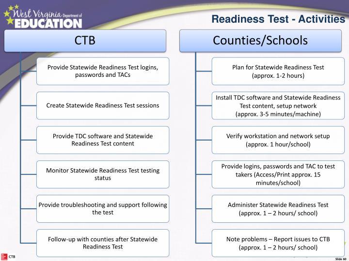 Readiness Test Activities