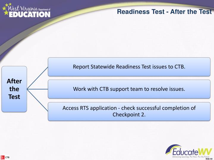 Readiness Test After