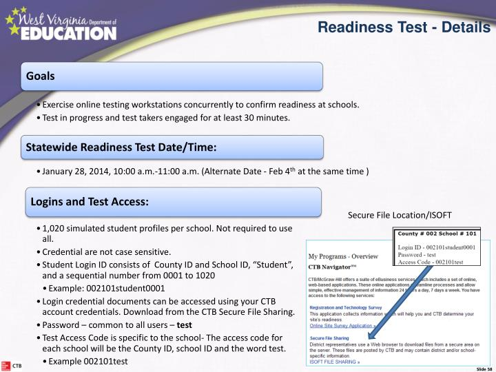 Readiness Test Details