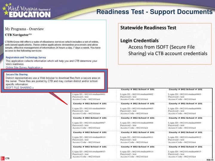 Readiness Test Support Tickets
