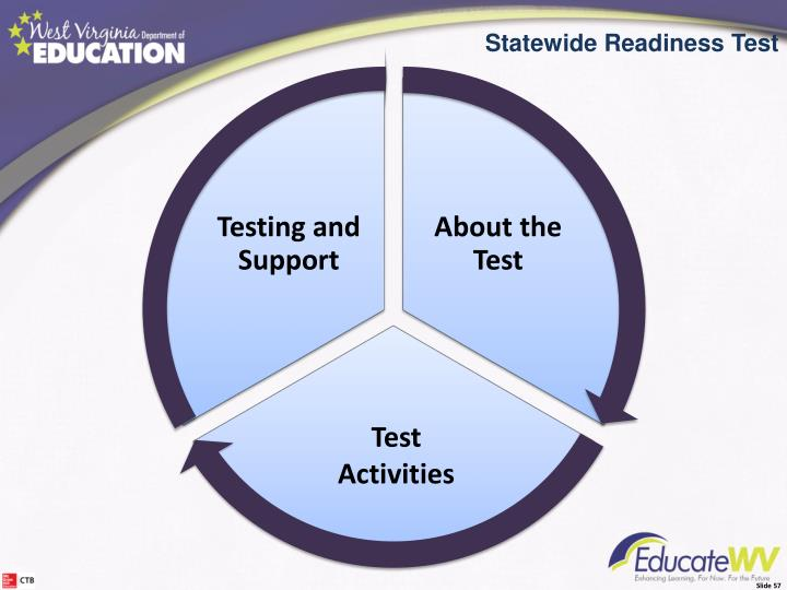 Statewide Readiness Test